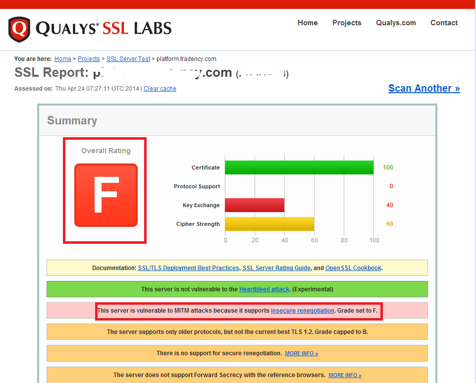 How to fix SSL MITM vulnerability on F5 BIG-IP LTM 9 4 7 | guynaftaly
